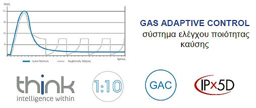 Baxi Gas Center - Σταθερός - Μενίδι